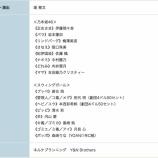 『【乃木坂46】3期生舞台『星の王女さま』配役がついに決定!!!』の画像