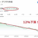 『【米国株】ダウ平均は最高値から10%下落し「調整局面」へ』の画像