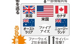 【国防】日本、米英など情報共有「ファイブ・アイズ」に編入の見通し