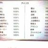 【3DS−2019】ケムコ クリスタレイノ クリアの感想