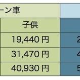 『ジャパンレールパス』の画像