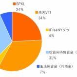 『SPXL,楽天VTI,ifreeNYダウ 2020年12月分の積み立てを実行』の画像