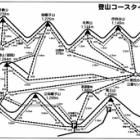 『広島県民の森 牛曳山~毛無山 Jun 9,2020』の画像