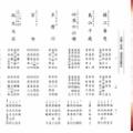 長唄協会 秋季定期演奏会 2021年10月20日(水)