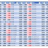 『6/22 楽園渋谷道玄坂 旧イベ』の画像