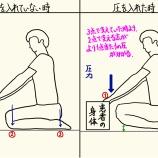 『手力整体の圧についての復習と気づきについて』の画像