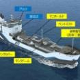 川崎重工、水素で世界に先手…国際的な水素サプライチェーンの構築へ!