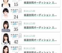 【欅坂46】坂道合同オーディションのSHOWROOM、候補者86人もいるの!?