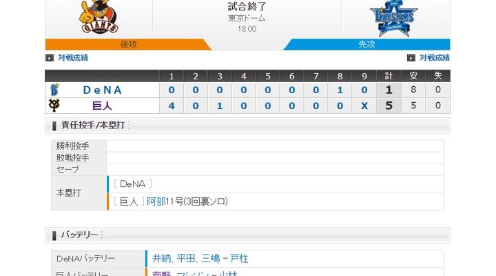 【 巨人試合結果!】< 巨 5-1 De >巨人連勝!先発・菅野は8回1失点で11勝目!阿部の11号HR!
