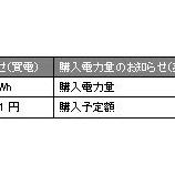 『2018年9月の売電・買電の記録』の画像