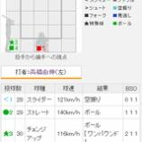 『5/6の高橋由伸』の画像