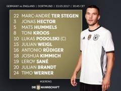 【 動画 】神戸に移籍するドイツ代表・ポドルスキーのイングランド戦でのゴールがスーパーすぎる!
