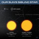 『太陽の兄弟星?「HD 162826」』の画像