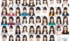 乃木坂46 4期生 北川悠理のオーディション時の画像が異彩を放っていた!