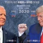 【韓国】米国大統領選挙、韓国国民の支持率は「バイデン59%、トランプ16%」