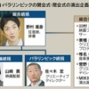 【悲報】秋元康、東京五輪開会式の演出チームから外される