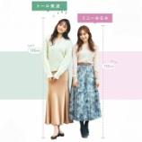『【乃木坂46】可愛すぎるコンビwww トール美波とミニーみなみ♡♡♡』の画像