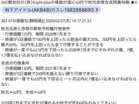 【悲報】秋元康が株で30億円レベルの大損確定か!?wwwww