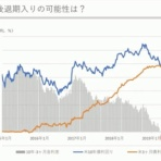 資産運用!割安ハンター VIC(ビク)の投資コーポレーション