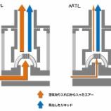 『【大流行】噂のMTLと普通のアトマイザーの違いは?』の画像