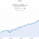 『【資産運用】2021年1月3週目!THEO+docomoの資産運用状況は739,558円でした。』の画像