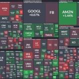 『【米国株市況】9月は注意月か?買い場と見るべきか?』の画像