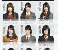 【欅坂46】齋藤飛鳥さん、欅坂メンバーから好かれまくりな件