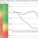 『高齢者市場も縮小していく見込み』の画像