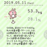 『本日10キロ減量達成【記念日】超優秀ダイエット食品を紹介。スーパーで108円』の画像