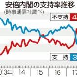 『森友問題で安倍政権を倒したところで、最も苦しむのは日本国民自身だろう。』の画像