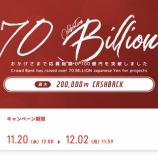 『【朗報】投資総額が驚異の700億円突破のクラウドバンク!最大20万円キャッシュバックキャンペーン始動!!』の画像