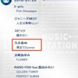 『【乃木坂46】7月29日『MUSIC STATION』出演決定キタ━━(゚∀゚)━━!!!』の画像