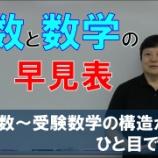 『早稲田復権への狼煙』の画像