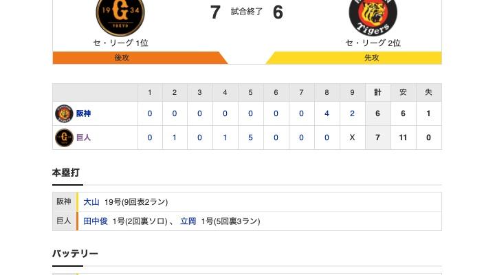 【巨人試合結果!】<巨7-6神> 巨人9連勝!田中俊と立岡が共にHR!! 先発・田口8回途中4失点で4勝目!