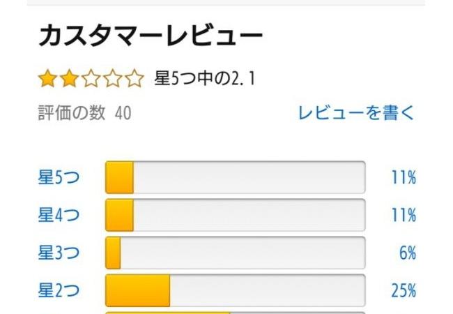【どうしてこうなった】『FFCCリマスター』Amazonレビュー2.1の評価…。Newガンレブの記録をこえる