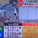 『仙台市「科学的根拠のない567対策の停止を求める」請願書を』の画像