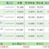 『平成30年7月26時点の積立投資信託のトータルリターン☆彡』の画像