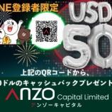 『Anzo Capital(アンゾーキャピタル)は、不定期なプロモーションも実施!最大50%入金ボーナスは出金可能!ボーナス最大10万円!』の画像