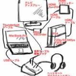 『PS4のブロードキャスト(配信)機能を使わないでゲームを配信したり、ゲームの音とSkypeのチャットも同時に入出力するための配線方法を紹介。』の画像