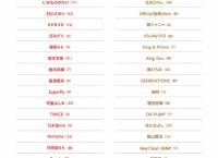 第70回NHK紅白歌合戦にAKB48が出場決定!