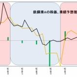 『鉄鋼業の分析』の画像
