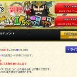 『日曜開始のキャンペーン(04月30日付)ゴルダス副将開始でLゲットのチャンス?』の画像