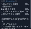 【悲報】ポケモンソードシールド、ソシャゲもビックリな鬼畜確率を実装してしまう