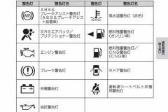2月から車検が厳格化 警告灯が点灯している車は不合格