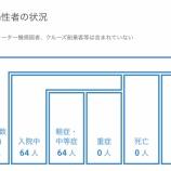 『【7月26日】浜松市で21名の新型コロナ感染症患者を確認、2店舗のクラスター関連が18名でその他の患者は3名』の画像