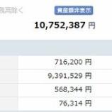 『【運用状況】2020年1月末の資産合計は1075万円(13万円減少)でした』の画像