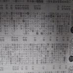 昭和の食獣日記