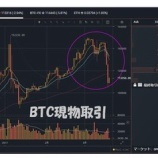 『ビットコインをビットコインFXの証拠金にする方法』の画像