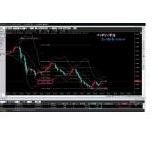 『セントラル短資FXの豪ドル円ポジション2万通貨で証拠金が2倍になった。』の画像