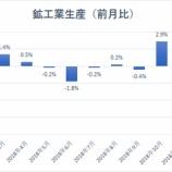 『日本政府、景気判断を下方修正へ 世界経済失速も、連続増配高配当株投資家にとっては朗報か』の画像